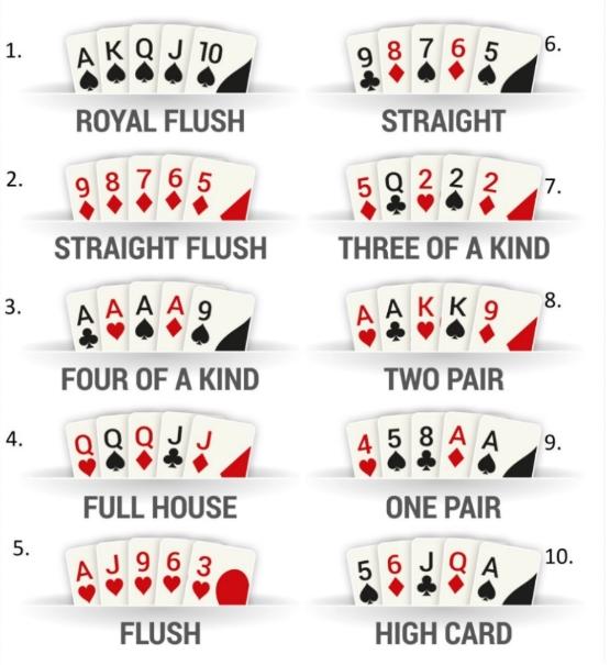 EЕџЕџЙ™k kart oyunu