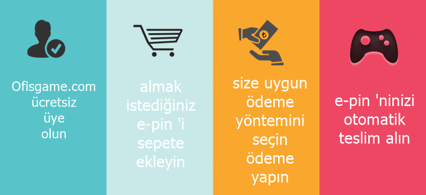Ofisgame.com Güvenli Alışveriş